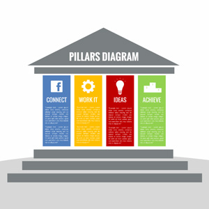 pillars-diagram-prezi-template