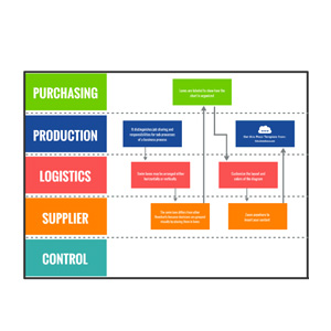 swimlane-flowchart-prezi-templat-for-presentations