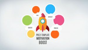 Motivation Prezi Template with a rocket boosts into space on the Prezi 3D background