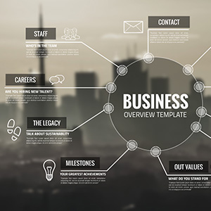 business-overview-prezi-template