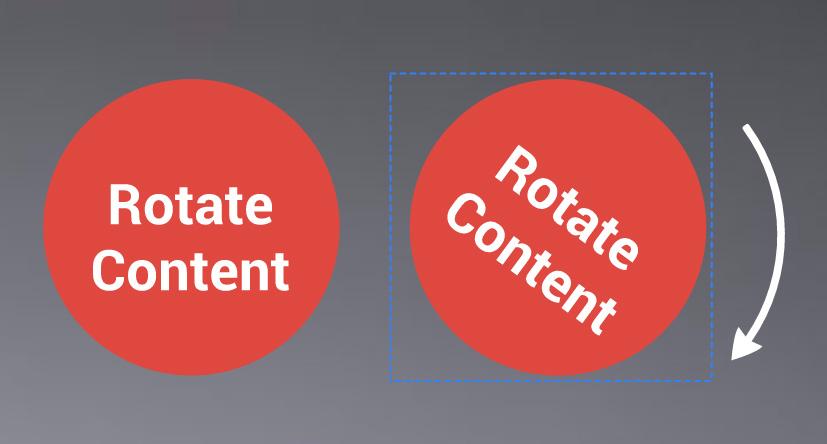 rotate-image-slide-text-in-prezi-next-presentation