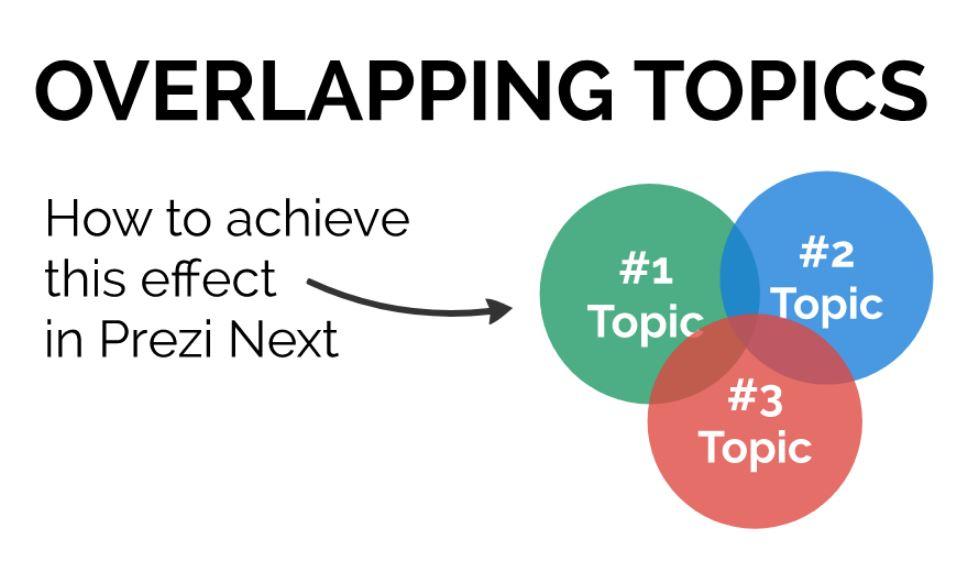 how-to-overlap-topic-circles-in-prezi-next