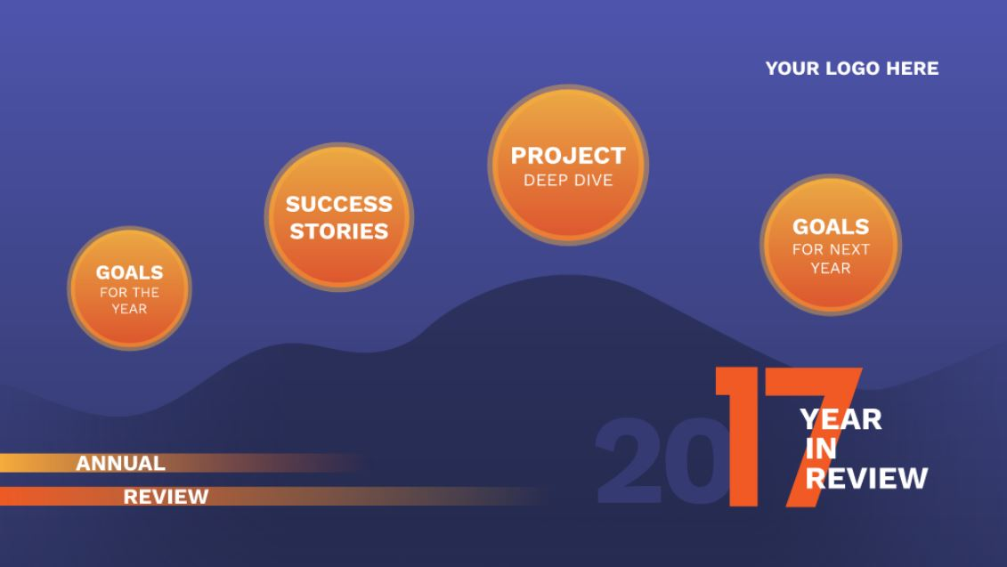 Annual Business Review Timeline Prezi Next Free Template