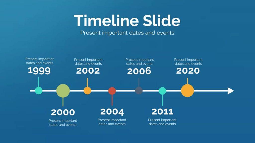 success-genetics-DNA-blue-science-technology-company-drugs-development-presentation-template-prezi-Slide1 (5)