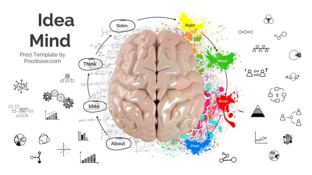 creative-idea-brain-top-view-brain-sides-thinking-neuroscience-presentation-template-powerpoint-prezi-Slide1 (1)