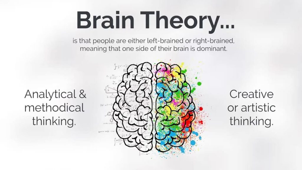 Idea brain presentation template prezibase creative idea brain top view brain sides thinking ccuart