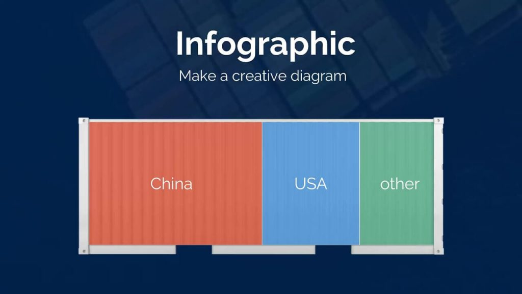 shipping-container-sea-ship-trade-deal-presentation-template-powerpoint-prezi-ppt-template-Slide1 (6)