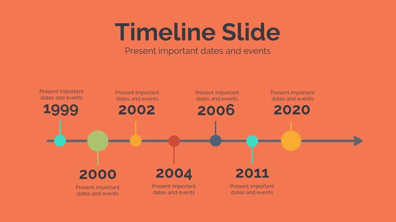 Milestones Timeline Presentation Template | Prezibase